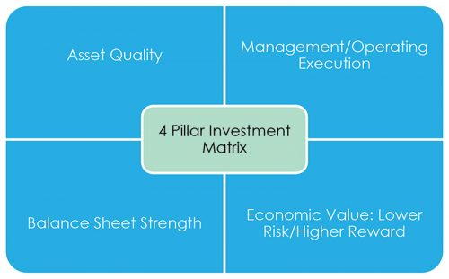 4-pillar